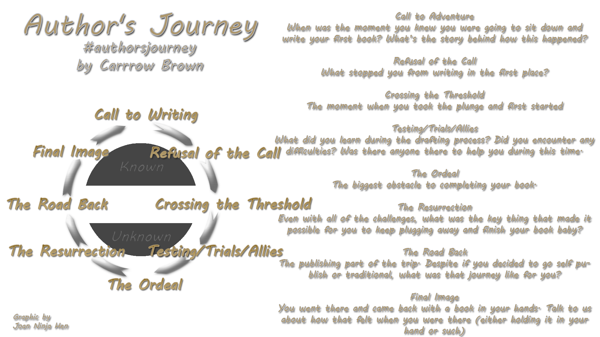 Author's Journey, transparent