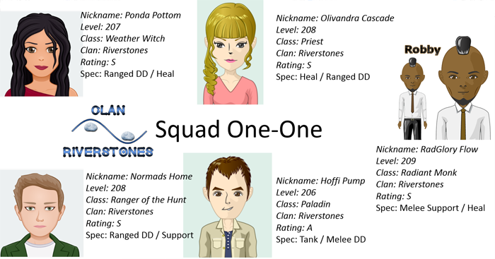 Squad One-One